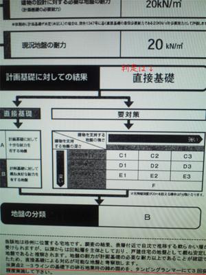 yokohamashi-kanazawaku-jibankekka-s.jpg