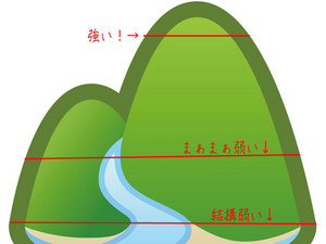 yokohamashi-isogo-s-jibanchousa2.jpg