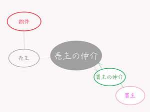 hudousan-kokuchi2.jpg