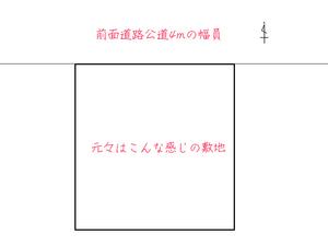 tochi-kounyuu-shikichi-bunkatsu.jpg