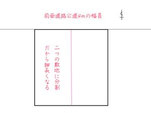 tochi-kounyuu-shikichi-bunkatsu2.jpg