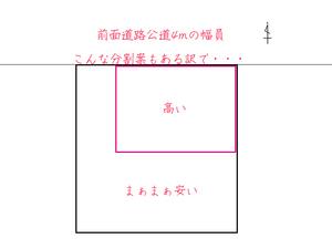 tochi-kounyuu-shikichi-bunkatsu3.jpg