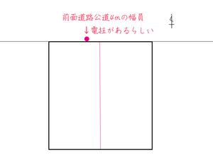 tochi-kounyuu-shikichi-bunkatsu4.jpg