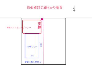 tochi-kounyuu-shikichi-bunkatsu6.jpg