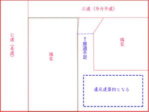 setsudou-youken-mitasanai-shikichi5.jpg