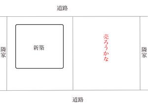 yokosukashi-kugou-shikichi-kaitori-gekiyasu-riyuu2.jpg