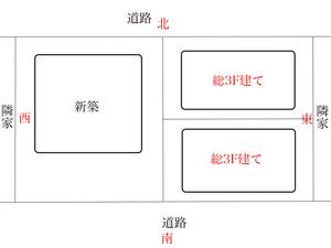 yokosukashi-kugou-shikichi-kaitori-gekiyasu-riyuu3.jpg