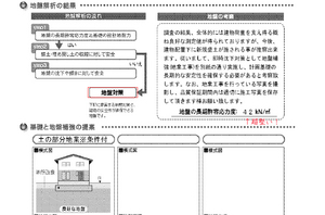 yokosukashi-ootsuchou-k-jichinsai3.jpg